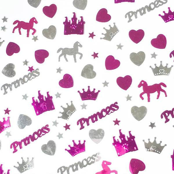 Table Scatter PRINCESS